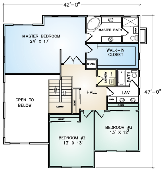All custom package homes emerald for Emerald homes floor plans