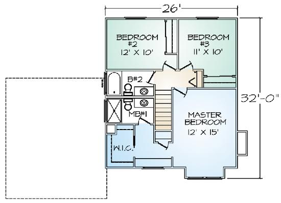 Premier Home Kits Westlake